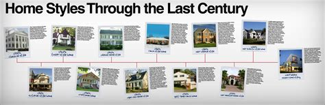 house style types types of colonial homes
