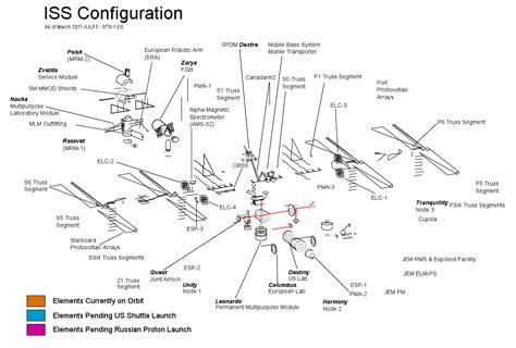 iss diagram international space station diagram pics about space