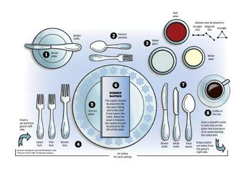 Setting A Table Correctly by All Set For Supper How To Properly Set A Table Food And