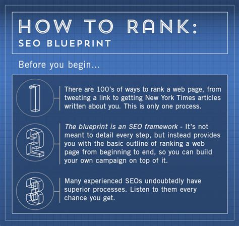 the blueprint 15 steps to becoming a books how to rank 25 step master seo blueprint moz