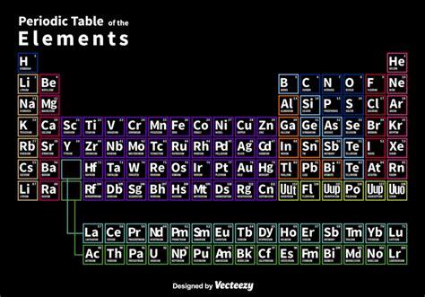 Periodic Table Helium Neon Periodic Table Download Free Vector Art Stock