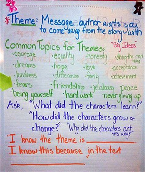 reading unit themes 57 best images about theme reading anchor charts on