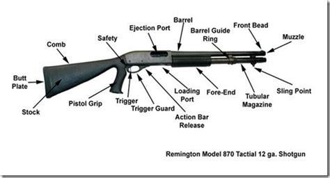 remington 870 diagram remington 870 shotgun diagram images search