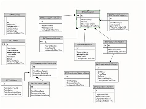 workflow database design database workflow 28 images designing a workflow
