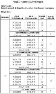 Kalendar 2018 Kpm Kalender Senarai Cuti Umum 2018 Malaysia Dan Cuti Sekolah