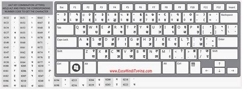 bijoy keyboard layout free download pin hindi font keyboard what is seen cannot be unseen on