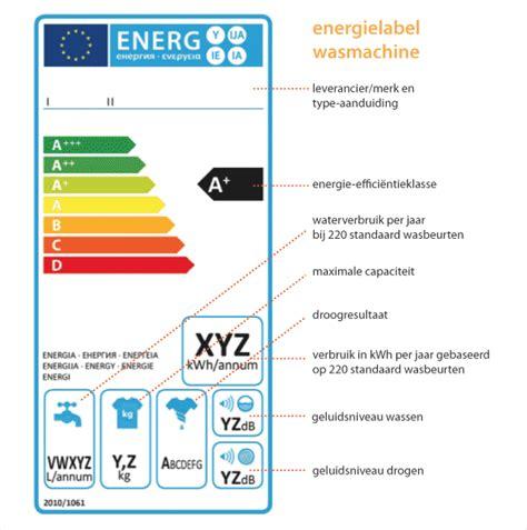 een toestel kiezen energiesparen