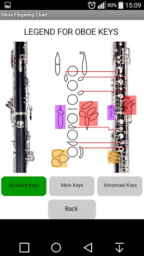 oboe diagram oboe fingerings android apps on play