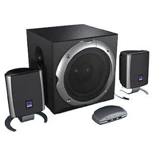 Jenis Dan Speaker Subwoofer pengertian dan fungsi speaker