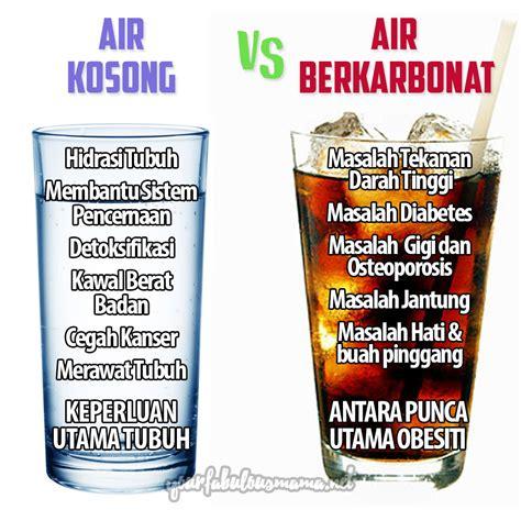 bahaya minuman berkarbonat  perlu hentikan
