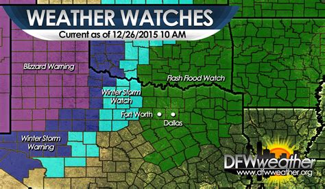 current watches and warnings across the region 171 dfw