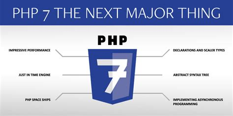 tutorial php 7 php 7 a comparison with previous php version
