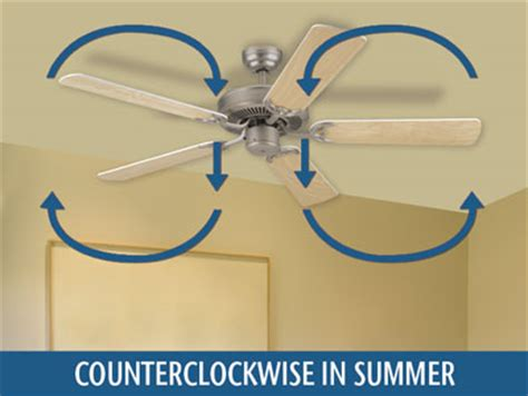 Ceiling Fans Counterclockwise by Ceiling Fan Maximise Comfort And Energy Savings