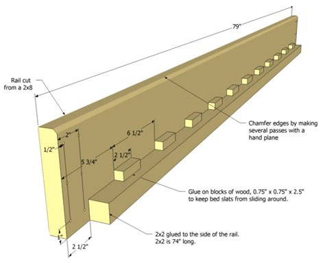 bed rail for twin bed twin size bed plan