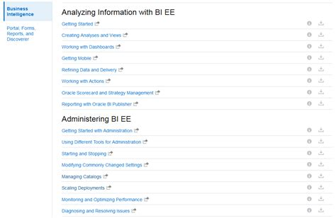 oracle tutorial tutorials point obiee in il oracle documentation and tutorials in the new