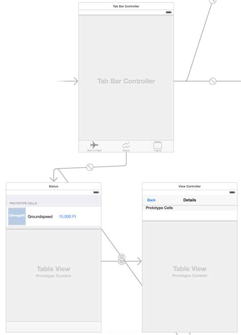 xcode uitableview tutorial swift xcode create back button with storyboards stack overflow
