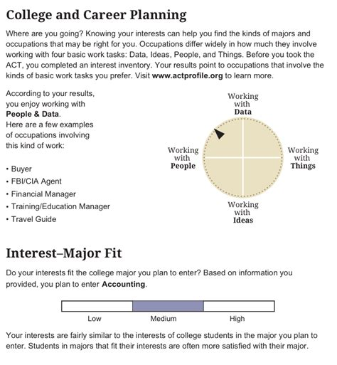 the major activities of the planning section include what your act score report looks like to colleges