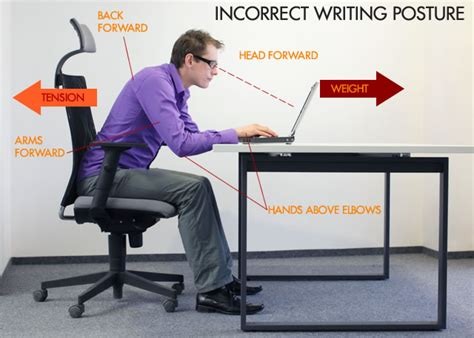 Comfortable Chairs For Reading by Writing Ergonomics Avoiding Injury At Your Desk