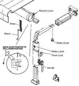 a e awning replacement parts basic rv awning operation