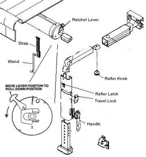 rv awning arm parts a e awning replacement parts basic rv awning operation