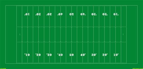 blank football field template cfbfield gif 23 kb