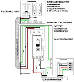 gfci breaker wiring diagram