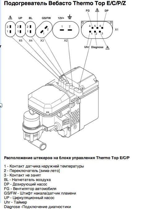 вебаста вебасто webasto thermo top c ч 1 подготовка