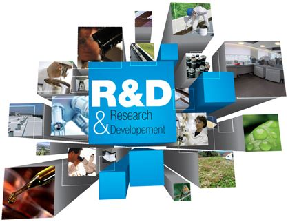 r d innovation r d