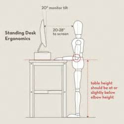 stackpop our 50 adjustable ikea standing desk