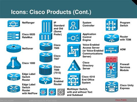 cisco powerpoint template image collections templates