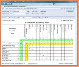 requirements template reporting requirements template best template idea