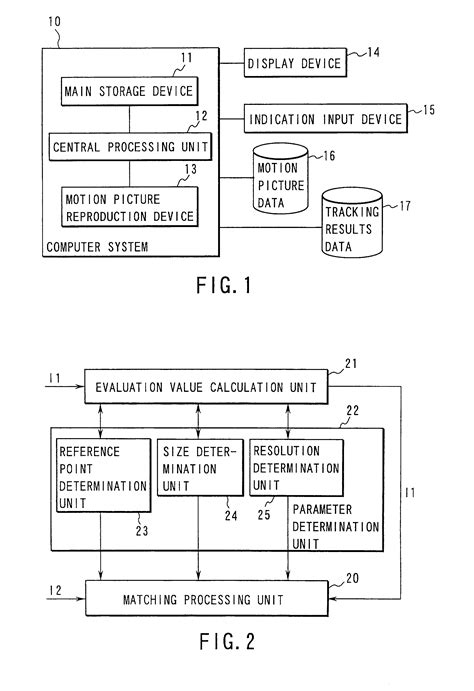 template matching in image processing patent us7085418 template matching method and image