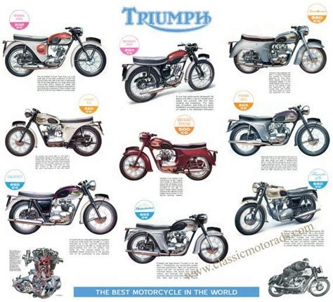 Poster Retro Otomotif 1000 images about vintage motorcycle pictures on classic motorcycle honda