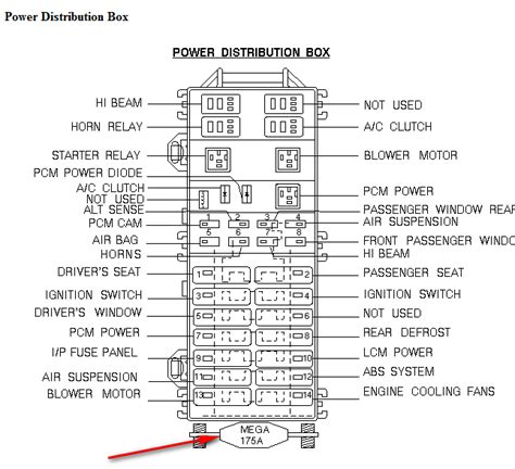 1996 lincoln navigator 1997 lincoln navigator fuse box diagram 1997 get free
