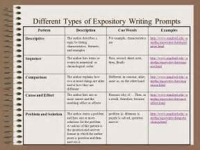 Types Of Essay Writing Exles by Expository Essay Phrases Composing A Great Reflective