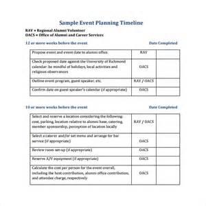 9 event timeline templates sles exles format