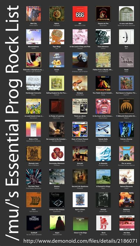 essential modern progressive rock albums images and words progã s most celebrated albums 1990 2016 books progressive rock mu wiki fandom powered by wikia