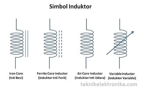 induktor dan jenisnya pengertian dan fungsi induktor beserta jenis jenisnya teknik audio