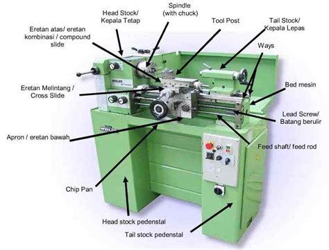 Mesin Fotokopi Yang Kecil ini dia 7 jenis dan gambar mesin bubut plus penjelasannya