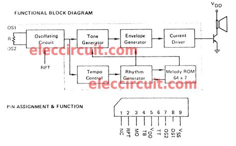 what is the purpose of a terminating resistor resistor block function 28 images resistor block function 28 images how does a fan speed