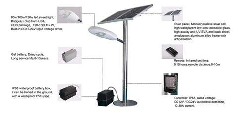 Taff Led Floodlight 160w Without Pir china solar led light manufacturer