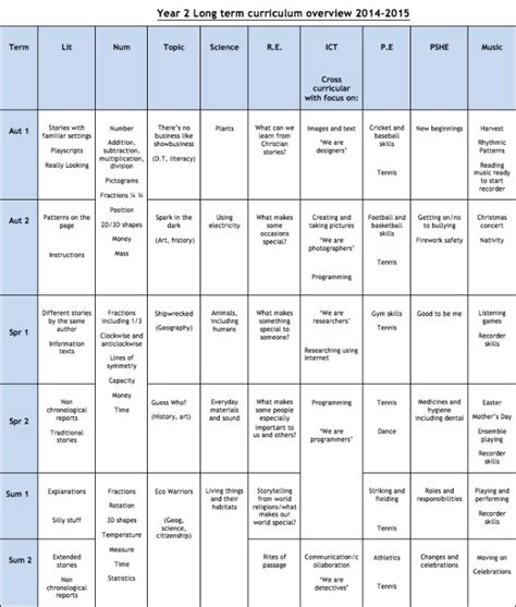 new year 2014 planning eyfs planning haddenham st s ce school