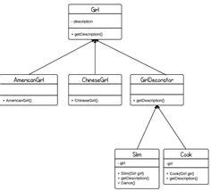 design pattern java web application system use case diagram online shopping mobile shopping