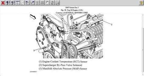 electronic throttle control 2005 saturn ion engine control saturn sl2 map sensor location saturn get free image about wiring diagram