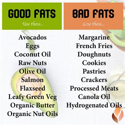 healthy fats are called fats vs bad fats jonny b