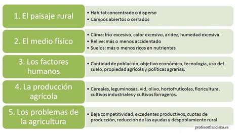 preguntas sobre geografia de nicaragua profesor de historia geograf 237 a y arte sector primario en