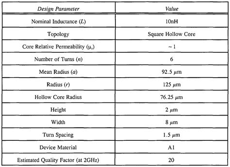 mems inductor fabrication mems inductor design 28 images on chip spiral inductors with patterned ground shields for si