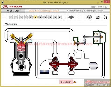 kia besta parts kia besta parts 28 images download kia spare parts