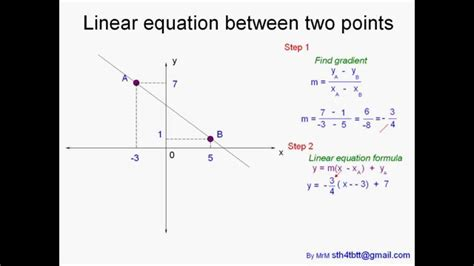 How To Find By Name How To Find Linear Equation Between Two Points