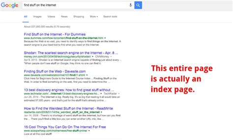 How To See What Are Searching For How To Get To Index My Website
